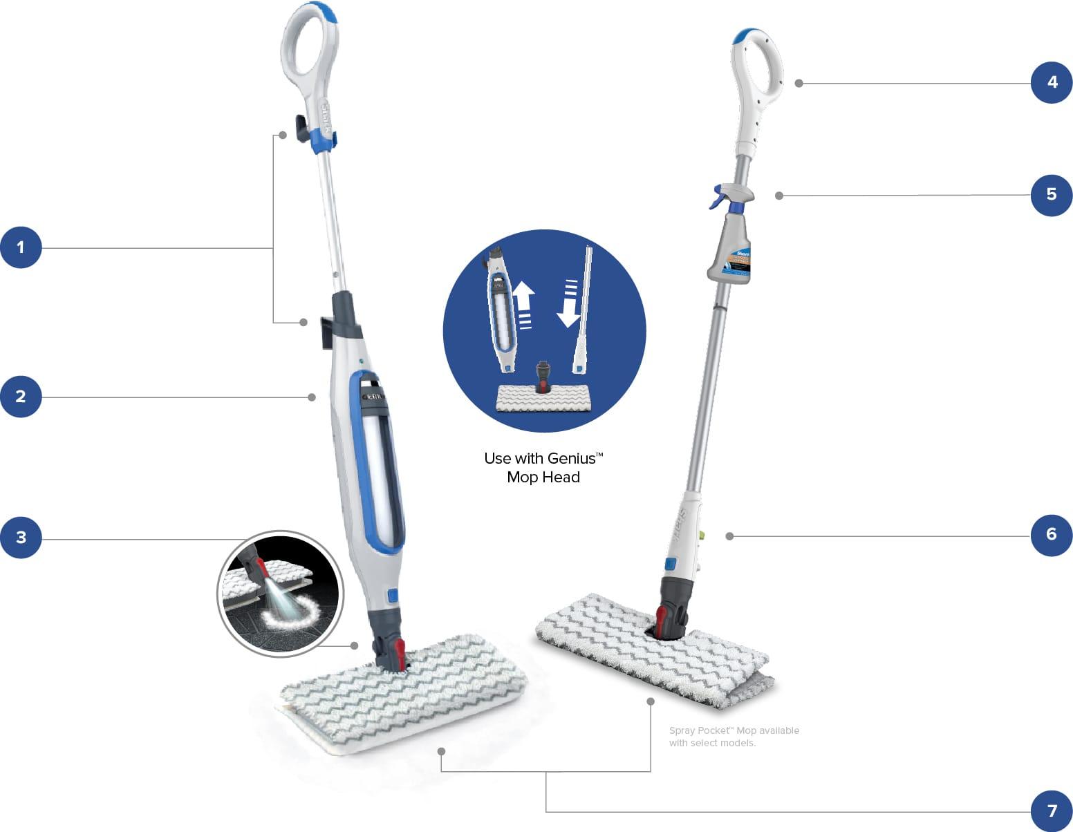 shark steam mop guide